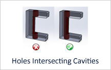 Holes Intersecting Cavities in drilling