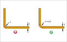 Minimum Bend Radius guidelines in sheet metal part design
