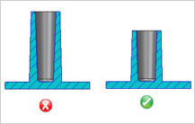 Boss Height to Outer Diameter Ratio guidelines in Injection Molding Design