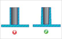 Minimum Draft for Boss Outer Diameter and Inner Diameter guidelines