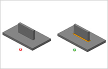Minimum radius at base of ribs guidelines in Injection Molding Design