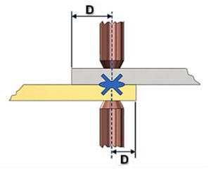 DFMPro for Creo Welding Module