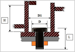 fastener-accessibility1