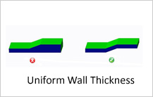 Uniform wall thickness design guidelines in casting