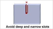 Deep Narrow Slots in Milling