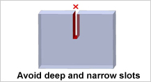 Deep Narrow Slots in Milling design