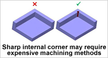 Design for Machining - Sharp_Internal_Corners_new
