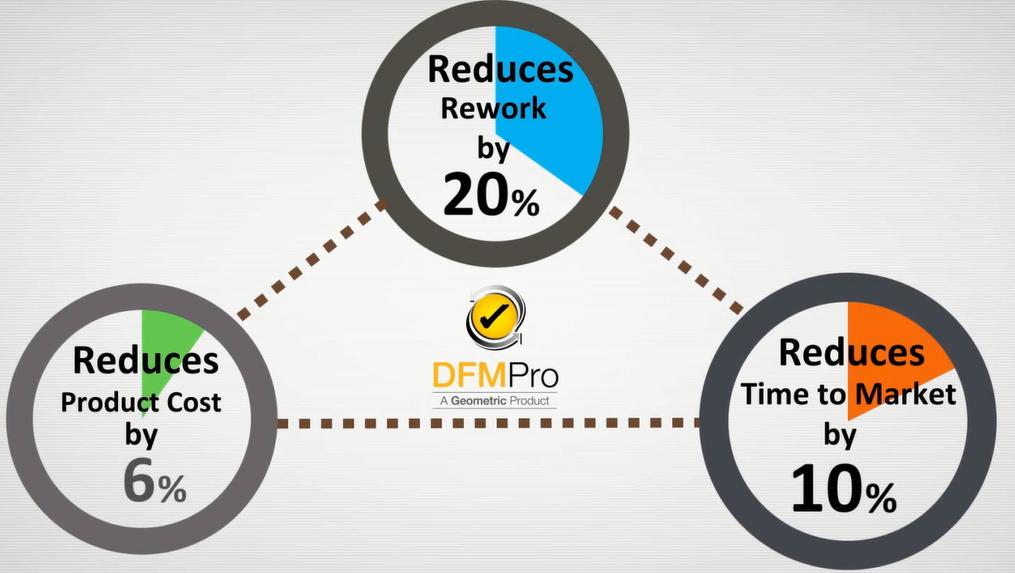 DFMPro-benefits.png