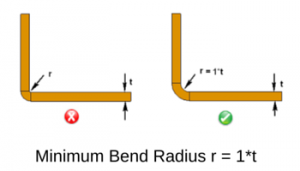 Minimum Bend Radius r = 1_t