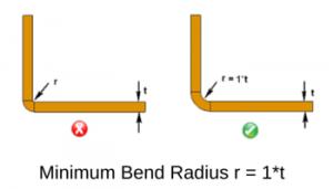 Minimum Bend Radius r = 1_t
