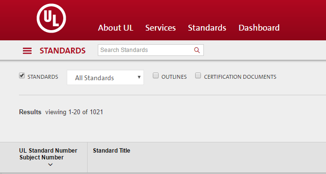 Safety Standards in UL Certification