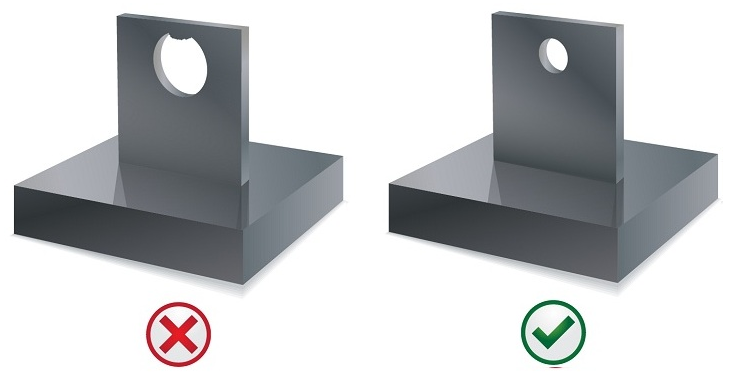 Easy 3D Printing guidelines in DFMPro
