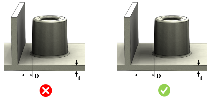 Mold Wall Thickness