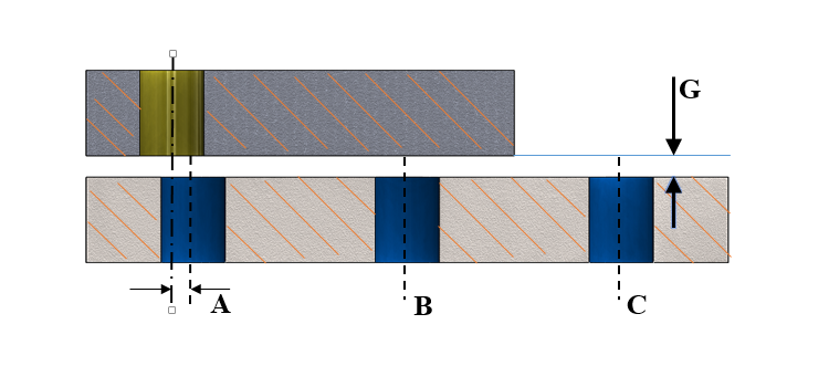 assembly desogn - hole alignment