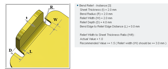 Benefits of Bend relief