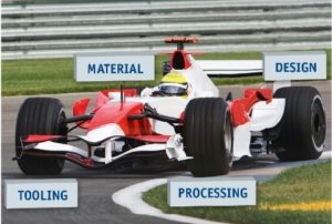 racing - design to cost