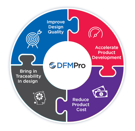 design for manufacturing software